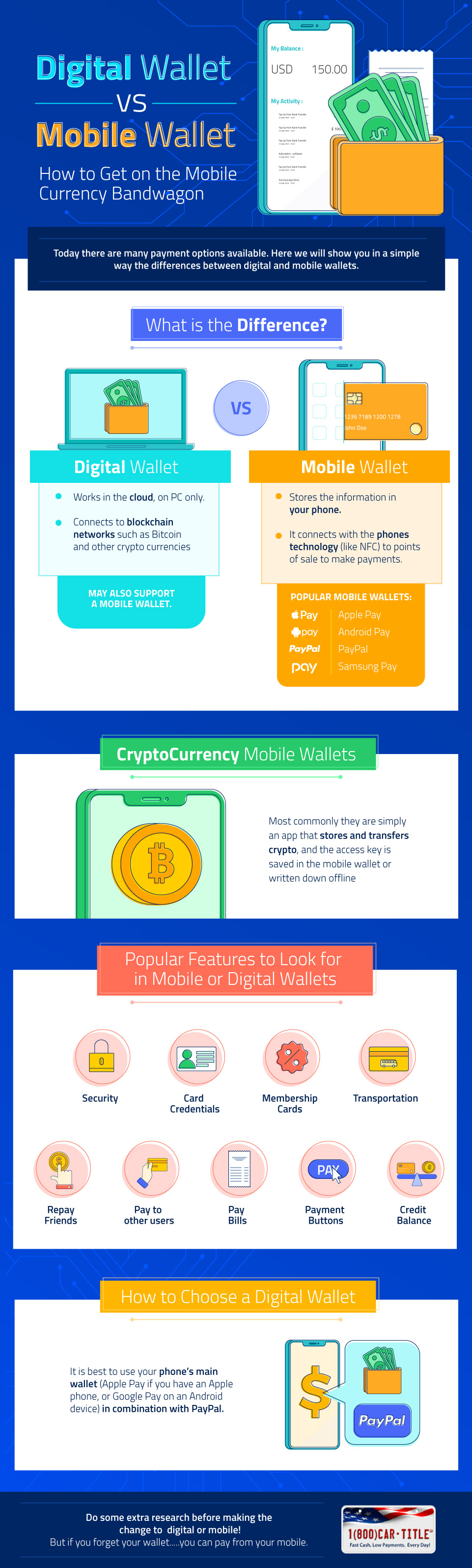 Digital wallet vs Mobile Wallet Infographic