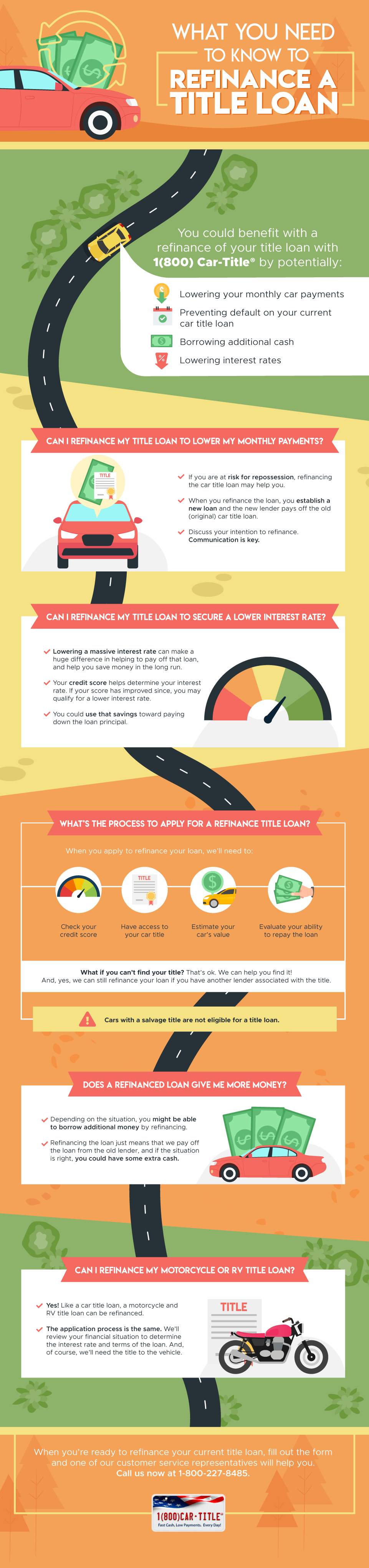 Refinance Title Loan Infographic